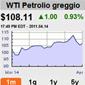 B – Prezzi del petrolio